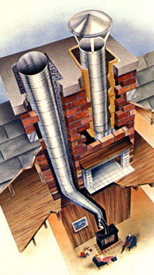 Chimney Relining Chimneys Plus Chimney Service Bethel